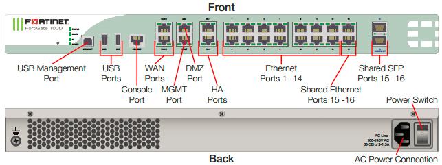 Thiết bị bảo mật - firewall UTM Fortigate