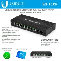 Ubiquiti EdgeSwitch 10XP (ES-10XP)