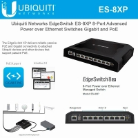 Ubiquiti EdgeSwitch 8XP (ES-8XP)